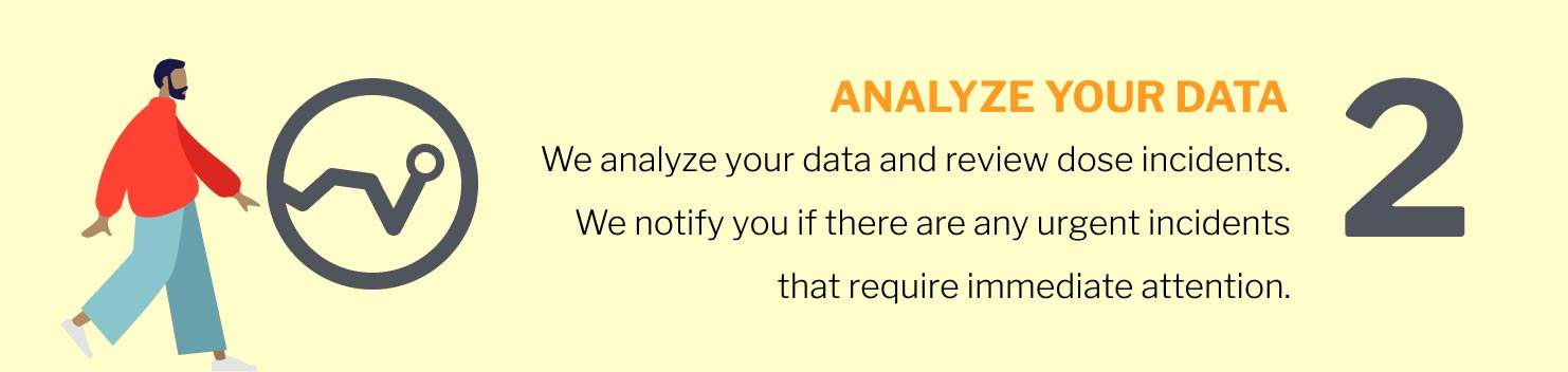 2.Analyse your data. We analyze your data and review dose incidents. We notify you if there are any urgent incidents that require immediate attention.